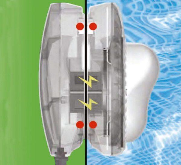 Éclairage piscine multicolore INTEX 28698 magnétique